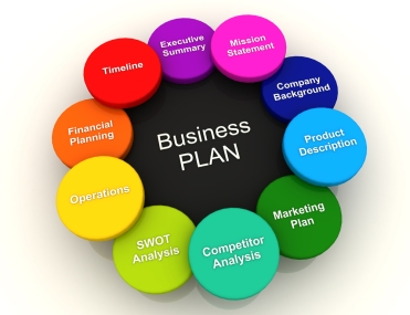 161125-business-plan